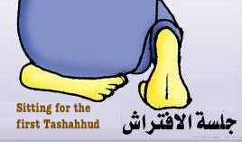 A Simple Guide To The Prophet's Prayer, Step-By-Step And